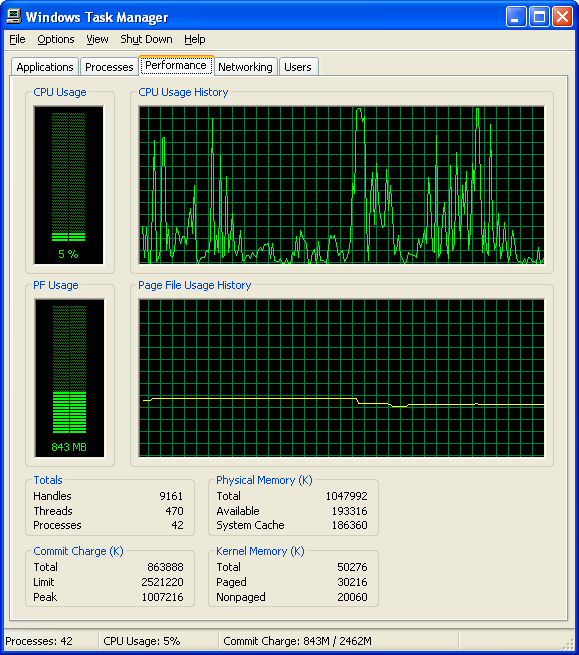 1000% more idle means my computer is doing 1000% more nothing.