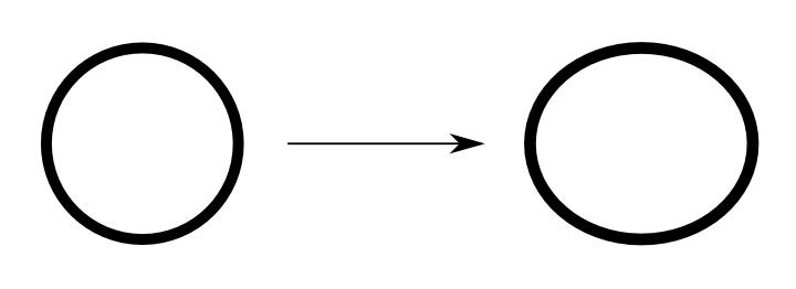 unfolding-circle