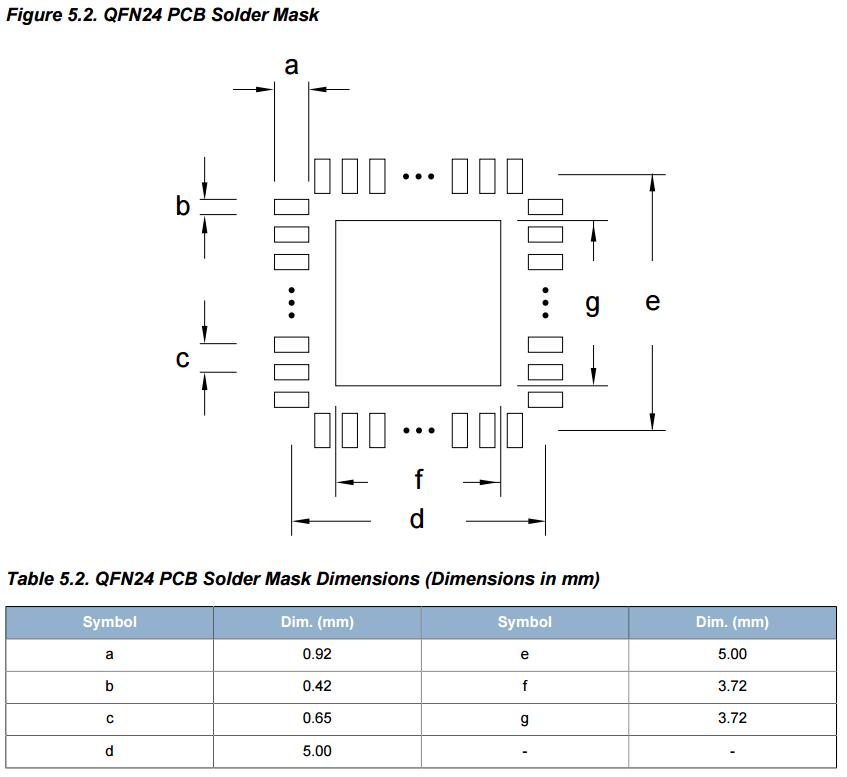 qfn24-solder-mask-is-tstop